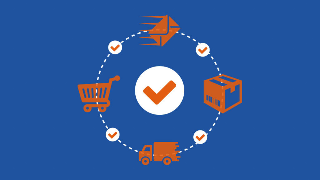 dropshipping business - shipping policy