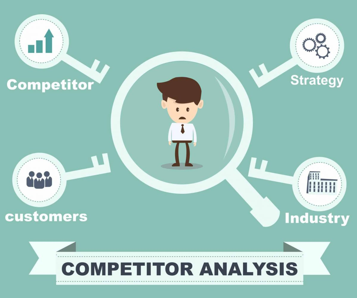 name your shopify store - know your competitors